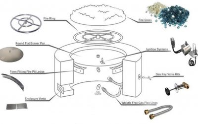 Gas Fire Pit Construction: Components and Things to Consider